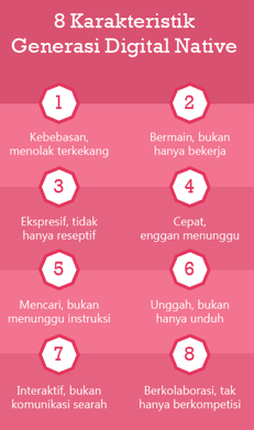 Generasi Digital Native