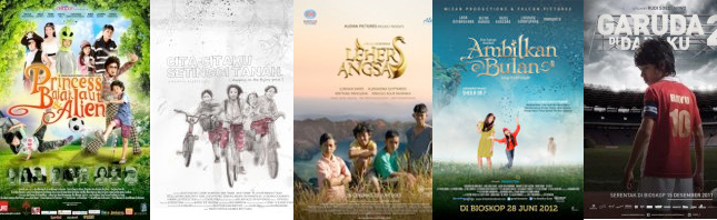 download film anak, download film anak-anak, film anak