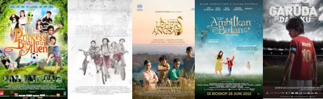 download film anak, download film anak-anak, film anak