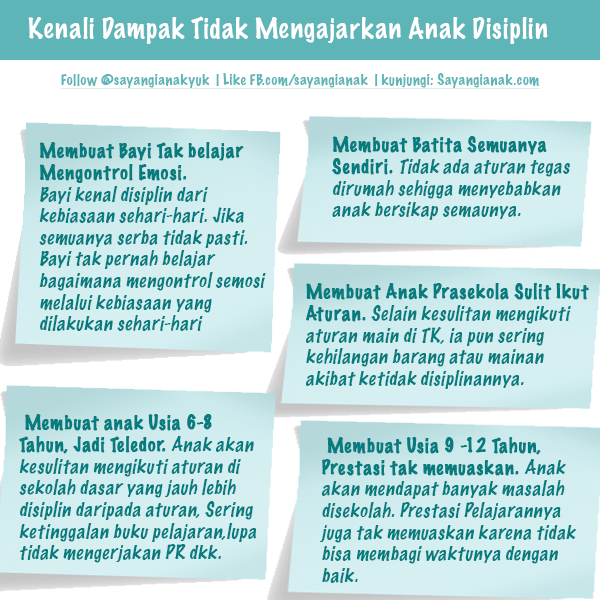 disiplin anak, mendidik anak, parenting indonesia