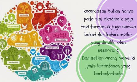 Cara Mengenali 8 Kecerdasan Anak